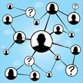 რა არის შენი მიზანი ინტერნეტ გაცნობაში?